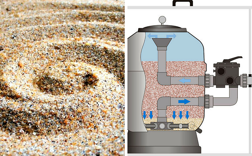 Baseino vandens filtro užpildo keitimas